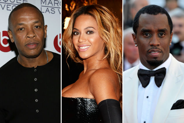 Forbes List of 'The World's Highest Paid Musicians of 2014'